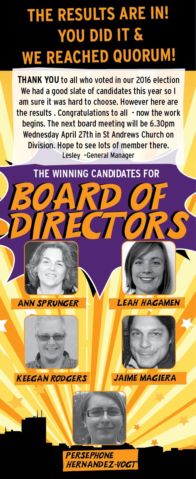 Winning Candidates