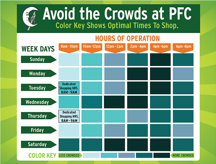 Avoid Crowded times